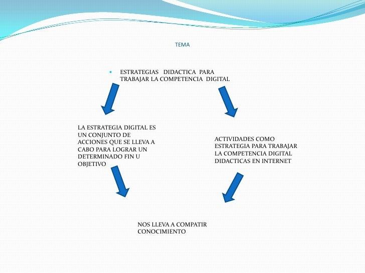 TEMA<br />ESTRATEGIAS   DIDACTICA  PARA TRABAJAR LA COMPETENCIA  DIGITAL<br />LA ESTRATEGIA DIGITAL ES UN CONJUNTO DE ACCI...