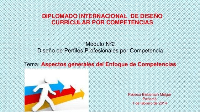DIPLOMADO INTERNACIONAL DE DISEÑO CURRICULAR POR COMPETENCIAS  Módulo Nº2 Diseño de Perfiles Profesionales por Competencia...