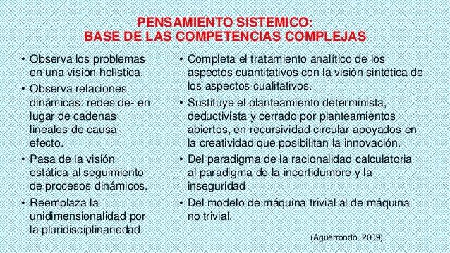 PENSAMIENTO SISTEMICO: BASE DE LAS COMPETENCIAS COMPLEJAS • Observa los problemas en una visión holística. • Observa relac...