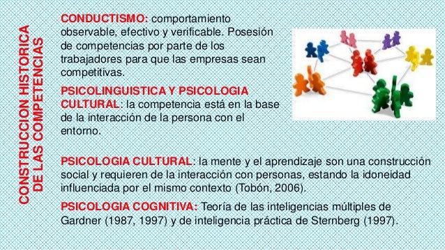 CONSTRUCCION HISTORICA DE LAS COMPETENCIAS  CONDUCTISMO: comportamiento observable, efectivo y verificable. Posesión de co...