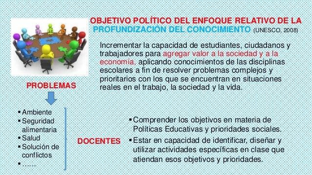 OBJETIVO POLÍTICO DEL ENFOQUE RELATIVO DE LA PROFUNDIZACIÓN DEL CONOCIMIENTO (UNESCO, 2008)  PROBLEMAS  Ambiente  Seguri...