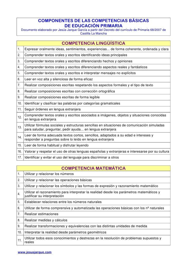 COMPONENTES DE LAS COMPETENCIAS BÁSICAS                        DE EDUCACIÓN PRIMARIA     Documento elaborado por Jesús Jar...