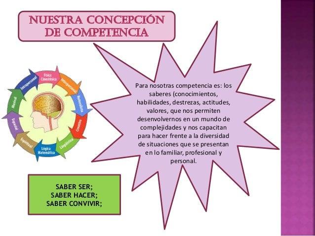 Para nosotras competencia es: los saberes (conocimientos, habilidades, destrezas, actitudes, valores, que nos permiten des...