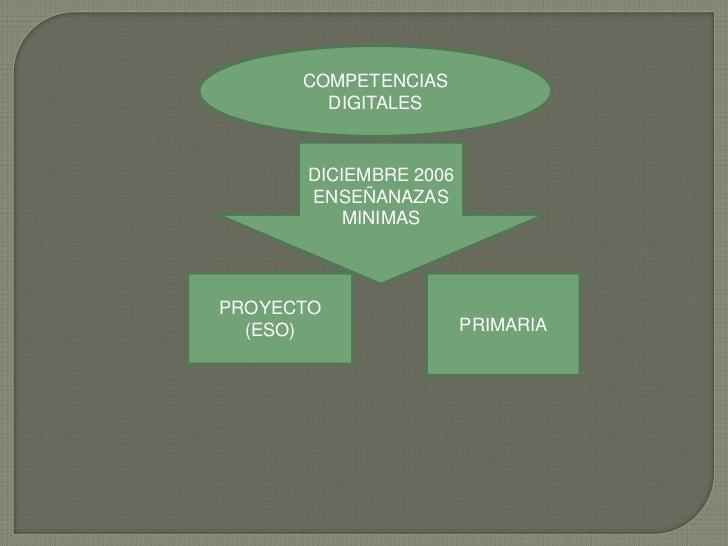 COMPETENCIAS        DIGITALES      DICIEMBRE 2006      ENSEÑANAZAS          MINIMASPROYECTO  (ESO)                PRIMARIA