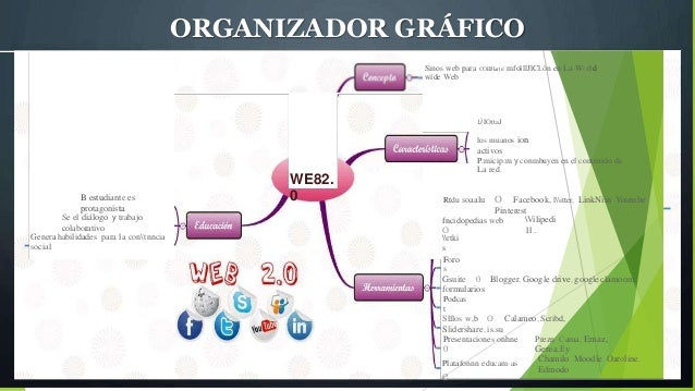 Competencias digitales web 2.0 Slide 2