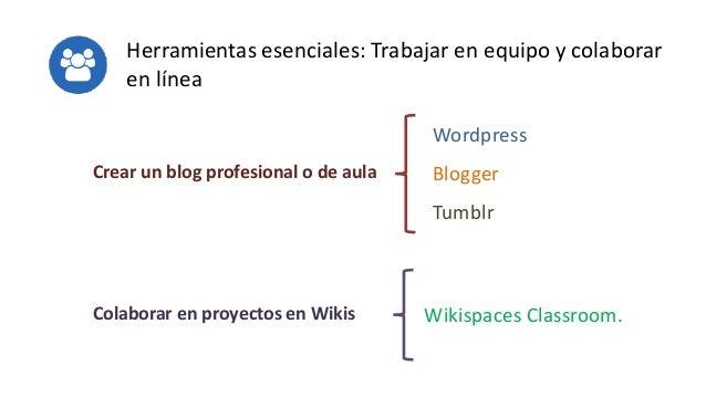 Herramientas esenciales: Trabajar en equipo y colaborar en línea Crear un blog profesional o de aula Wordpress Blogger Tum...