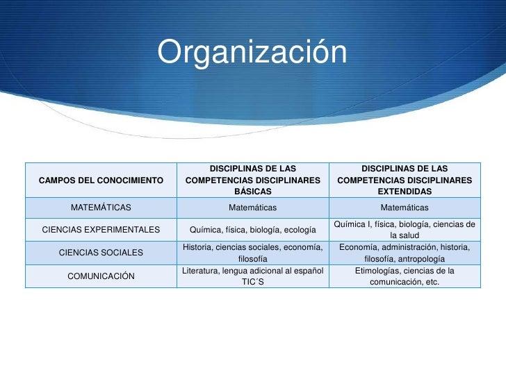 Competencias disciplinares         básicasS Materia: Comprensión Lectora y Redacción IIS Competencia disciplinar básica:  ...