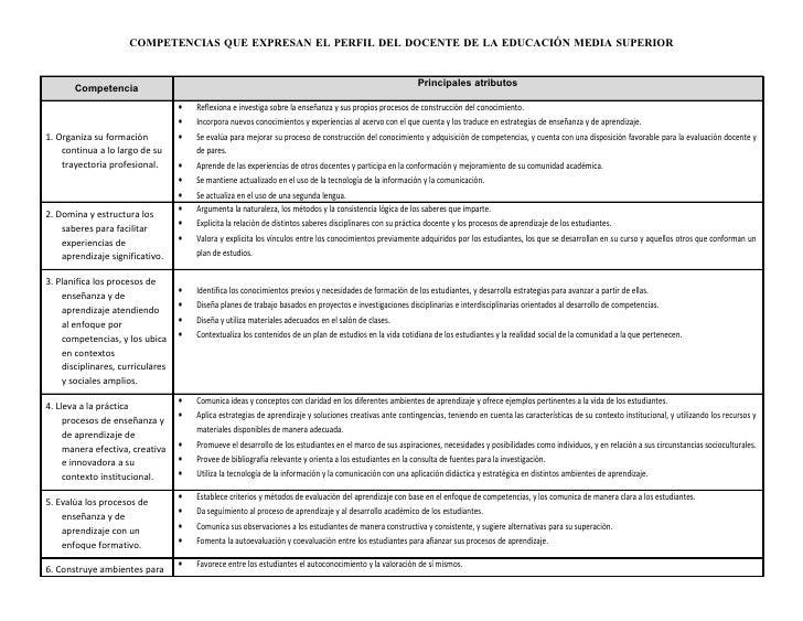 COMPETENCIAS QUE EXPRESAN EL PERFIL DEL DOCENTE DE LA EDUCACIÓN MEDIA SUPERIOR                                            ...