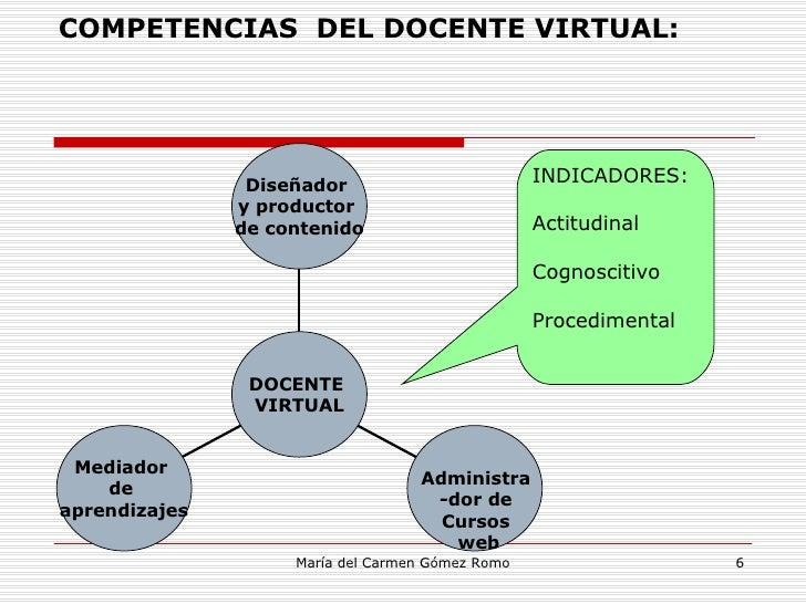 Competencias Docentes Virtuales