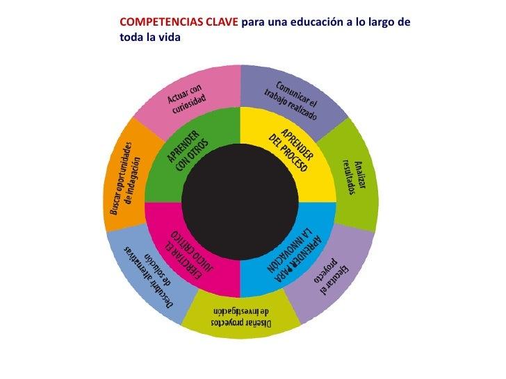 Competencias en Educación Física
