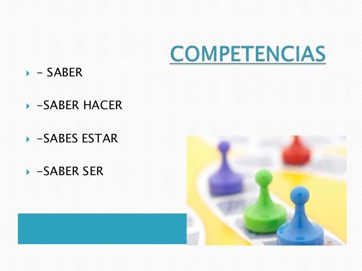 COMPETENCIAS<br />- SABER<br />-SABER HACER<br />-SABES ESTAR<br />-SABER SER<br />