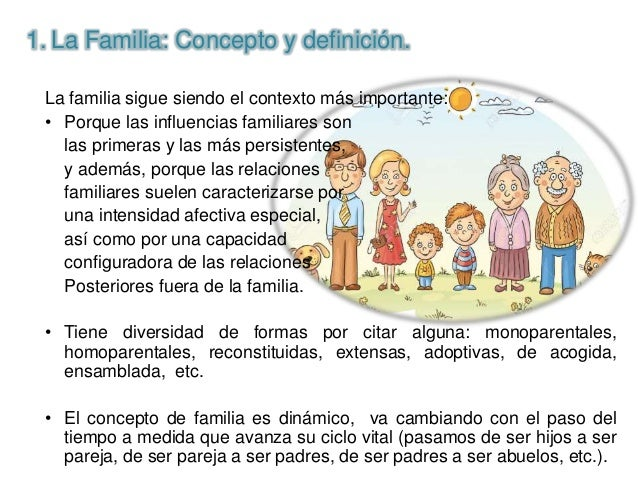 Competencias parentales concepto evaluaci n e intervenci n for Concepto de la familia para ninos