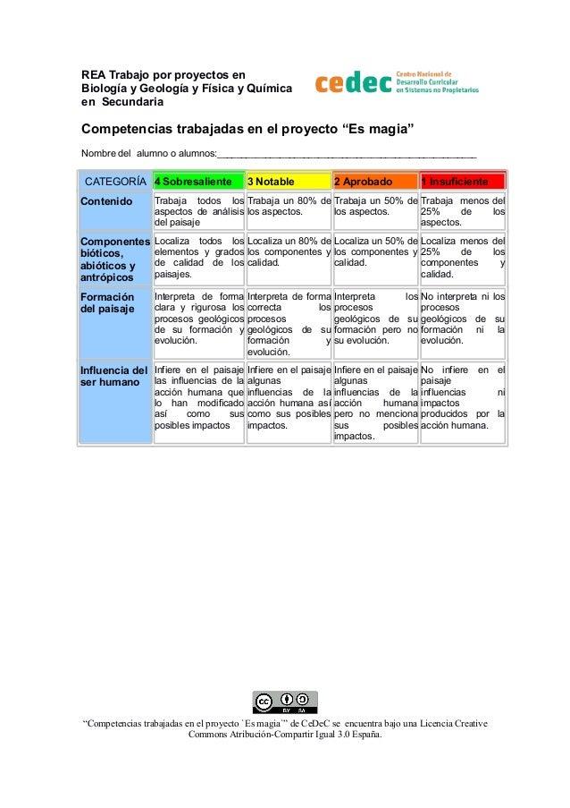 """REA Trabajo por proyectos en Biología y Geología y Física y Química en Secundaria Competencias trabajadas en el proyecto """"..."""