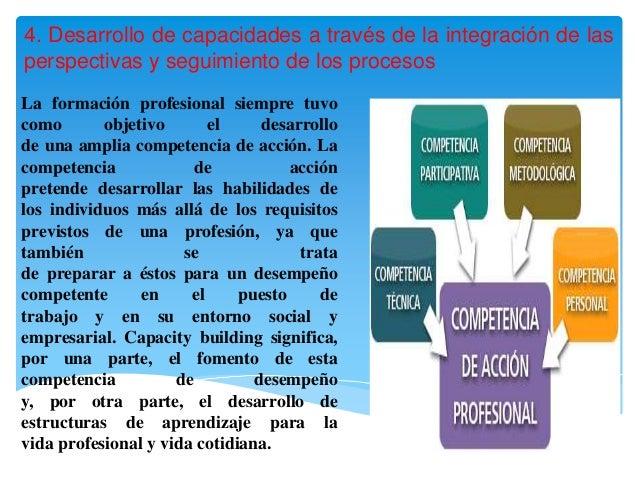 4. Desarrollo de capacidades a través de la integración de lasperspectivas y seguimiento de los procesosLa formación profe...