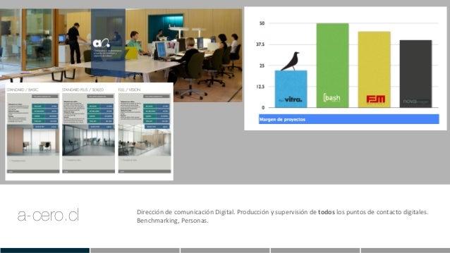 a-cero.cl Dirección  de  comunicación  Digital.  Producción  y  supervisión  de  todos  los  puntos  ...