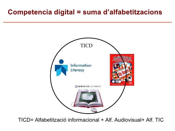 Competencia digital = suma d'alfabetitzacions                                     TICD                          Alf. In   ...