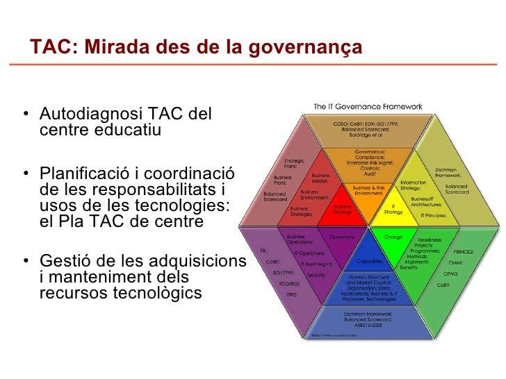 TAC: Mirada des de la governança       Autodiagnosi TAC del       centre educatiu      Planificació i coordinació       ...