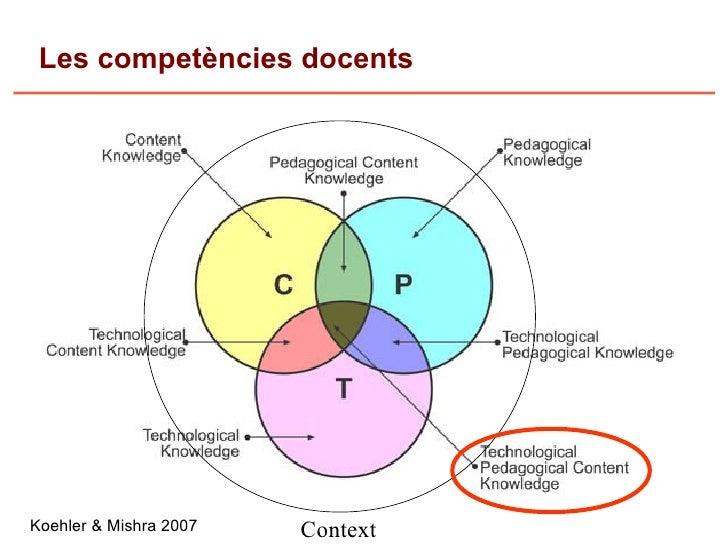 Les competències docents                             Context Koehler & Mishra 2007