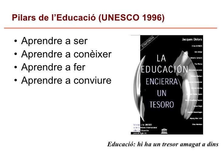 Pilars de l'Educació (UNESCO 1996)      Aprendre a ser        Aprendre a conèixer        Aprendre a fer        Aprendre...