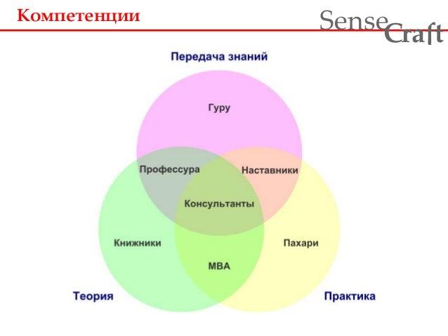 Компетенции  SenseCraft