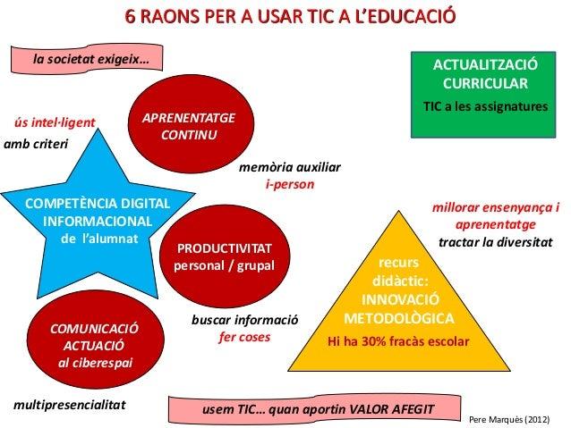 6 RAONS PER A USAR TIC A L'EDUCACIÓ COMPETÈNCIA DIGITAL INFORMACIONAL de l'alumnat PRODUCTIVITAT personal / grupal recurs ...