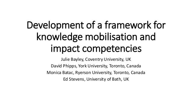 Development of a framework for knowledge mobilisation and impact competencies Julie Bayley, Coventry University, UK David ...