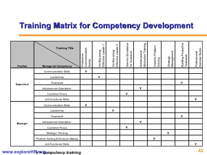 a report on implementing the competence based training in a company A targeted, competency-based training program can take new hires, existing staff, and your entire company to the next level plan it out prior to starting a competency-based training program, it's important to lay some groundwork and create a master plan for your approach in the planning stages,.