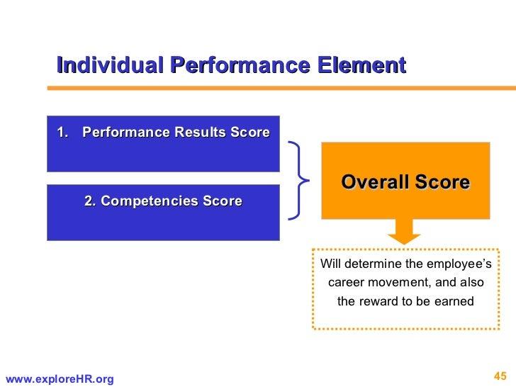 <ul><li>Performance Results Score </li></ul>2. Competencies Score Individual Performance Element Overall Score Will determ...