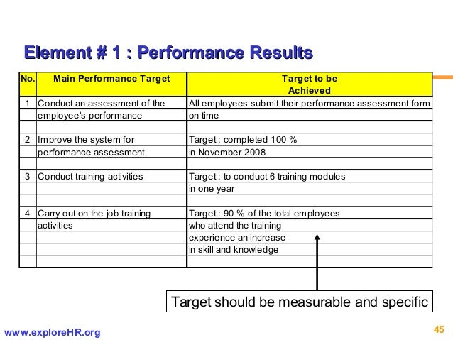 employment skills assessment template