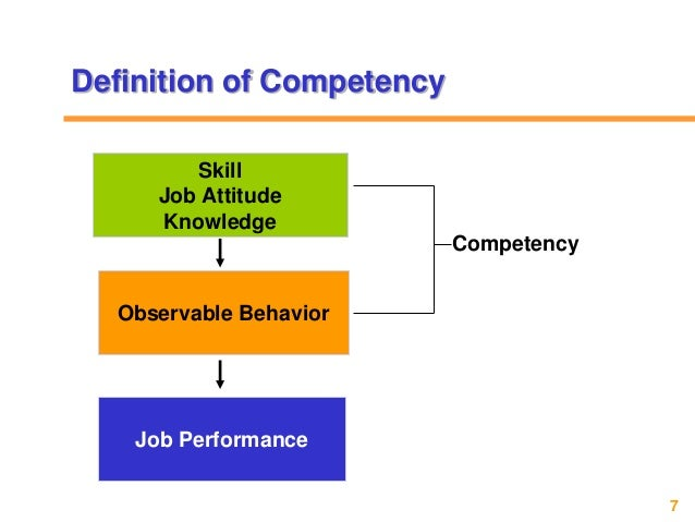 competency based performance management system ppt