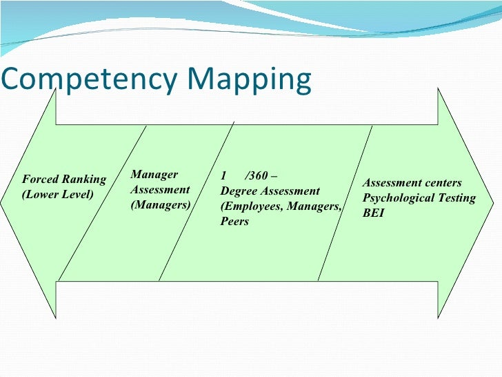 competency mapping literature review Review, each critical competency is defined and its inclusion is explained based on empirical support for the benefits of the competency and the need to fill a gap with the competency literature review.
