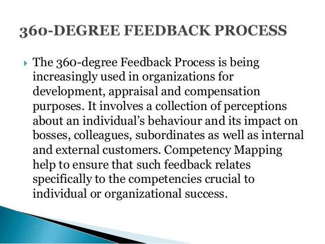 Competence  Human Resources    Business Process Outsourcing competency mapping project      degree method   Competence  Human  Resources    Sampling  Statistics