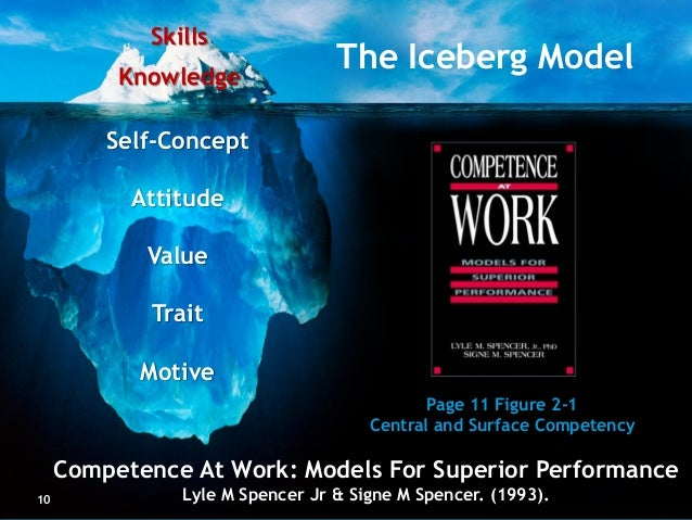 Competence at Work Models for Superior Performance Pdf