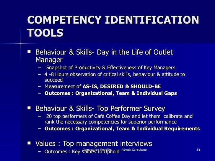 COMPETENCY IDENTIFICATION TOOLS <ul><li>Behaviour & Skills- Day in the Life of Outlet Manager </li></ul><ul><ul><li>Snapsh...
