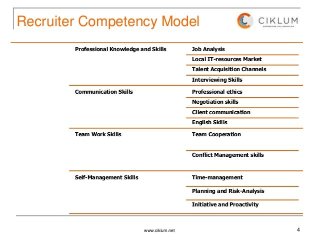 recruitment matrix and the job description matrix The hiring committee should design the matrix categories to correspond to the:  job description duties knowledge, skills, and, abilities needed to successfully.