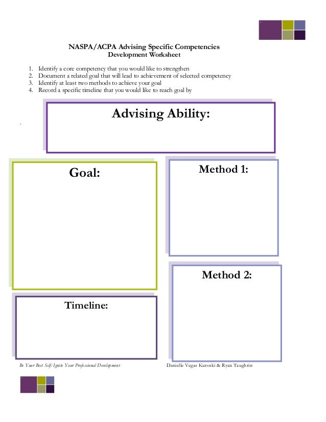 UAC Presentation Competency Assessment and Worksheet Template – Competency Assessment Template