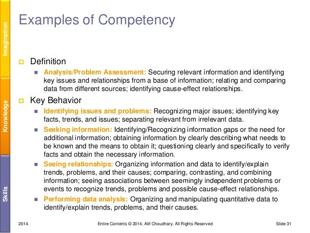 Competency based hr with aic model – Competency Assessment Template