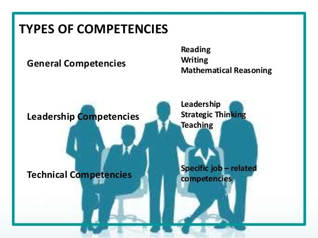 the types of competencies in writing Bcci competency essay writing guide  what is your understanding of each of the competencies and then how do you apply it to your provision of spiritual care.