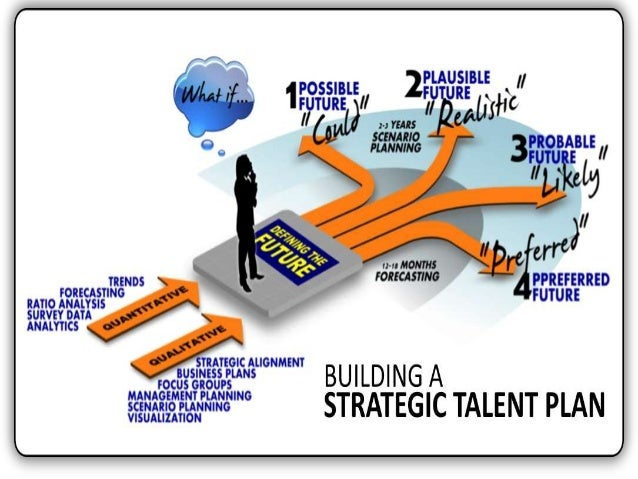 """competency based recruitment and selection Recruitment and selection process this study helps to  • k robert wood """"competency-based recruitment and selection."""