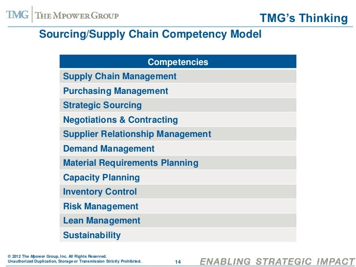 Competency supply chain market chain