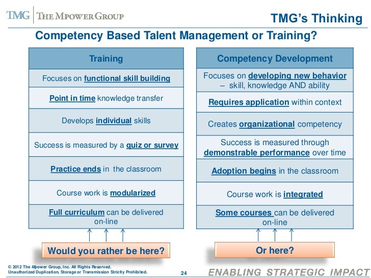 The Future of Talent Management