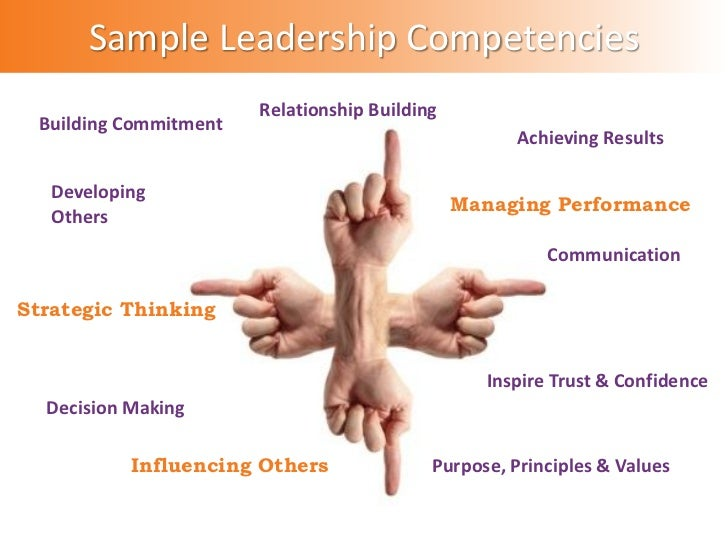 client service orientation competency examples