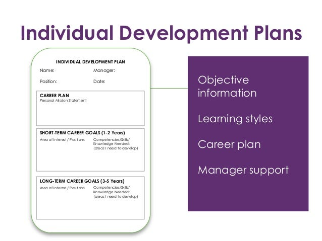 resources required to support the personal development plan Scroll down to next page(s) for personal development plan template  support/ resources describe what you need to help you achieve your development.
