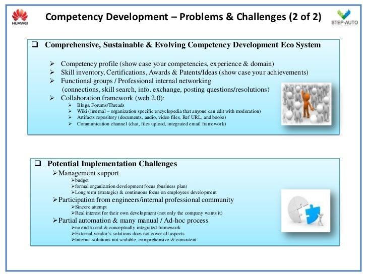 Testers Career Development Vaidyanathan Ramalingam