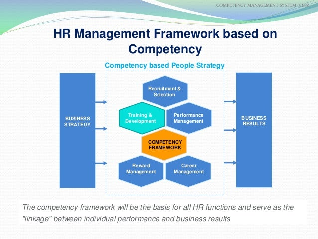 competency management