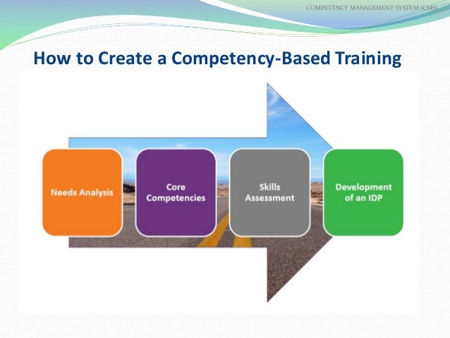 Competence Based Strategic Management