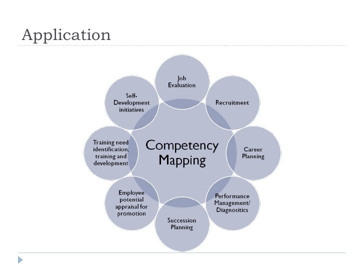 competency mapping questionnaire Model and method for competency mapping and assessment strategic planni n survey found competency mapping and assessment as a very effective tool.
