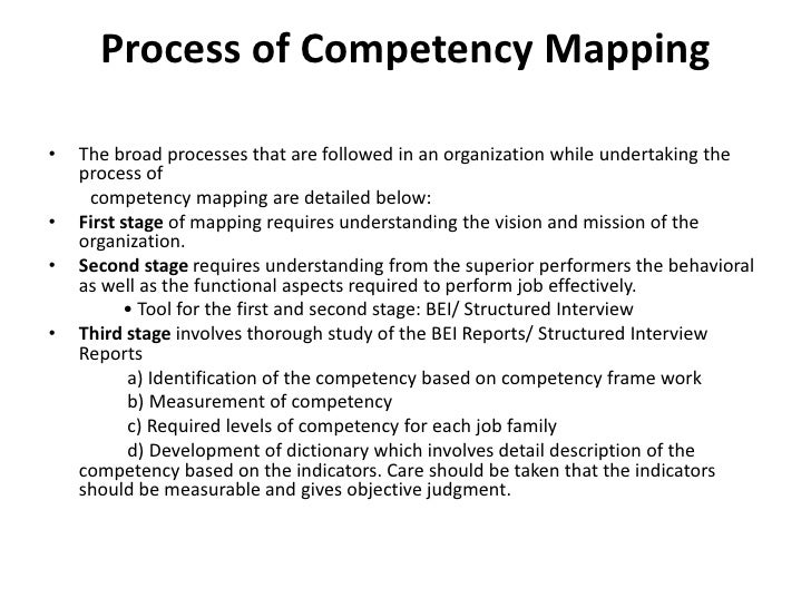 competancy mapping Introduce the overall criteria to measure competency and performance, explain every step that is associated with the mapping, discuss the core components, lay down the evaluation scheme for a team or a candidate, and perform a wide range of other important tasks with the assistance of this high-quality template.