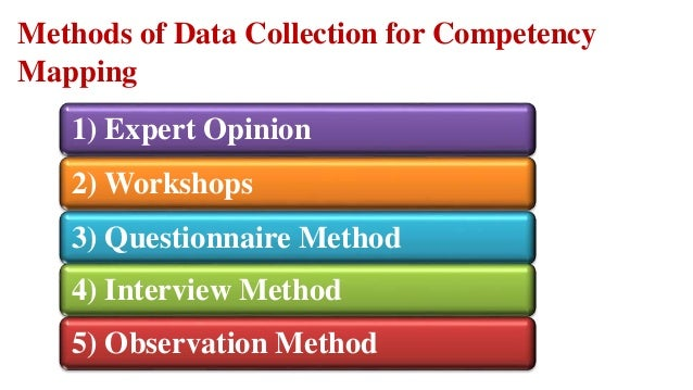 competency mapping questionnaire
