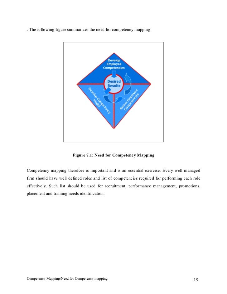 analysis on literature review of competency       jpg cb            SlideShare     TOOLS FOR DEVELOPING COMPETENCIES O Literature Review